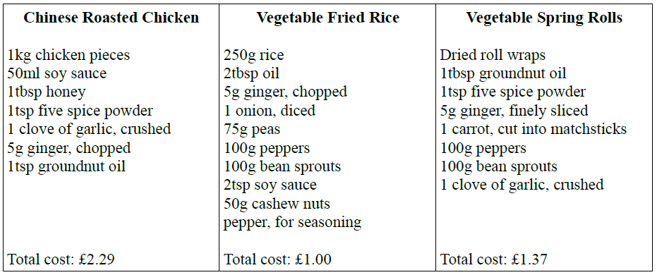 Fakeaway Ingredients: Chinese Roasted Chicken, Vegetable Fried Rice and Spring Rolls
