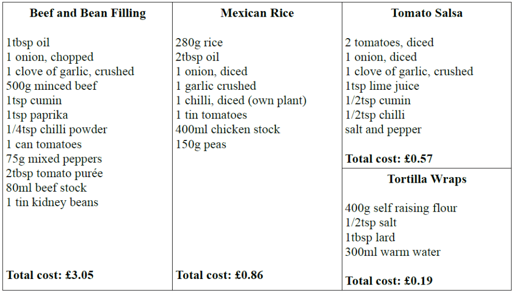 Mexican beef and bean burritos ingredient list