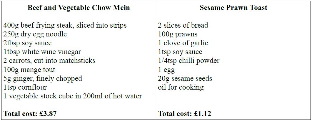 Fakeaway ingredients
