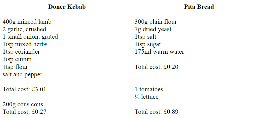 doner kebab recipe ingredients