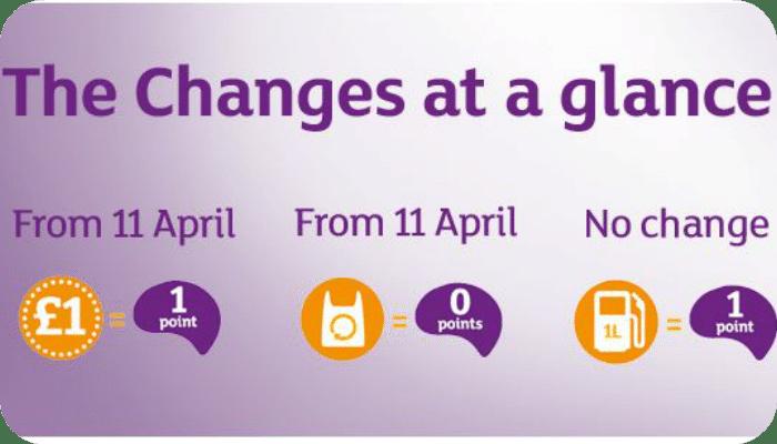 Sainsbury's Cut Nectar Points in Half