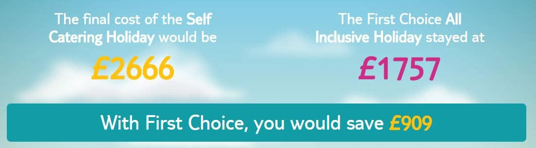 First Choice all inclusive holiday comparison