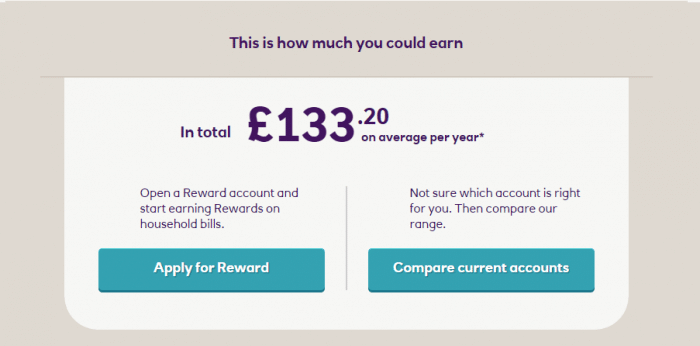 Skint Dad's predicted rewards that we could make using the NatWest Reward account