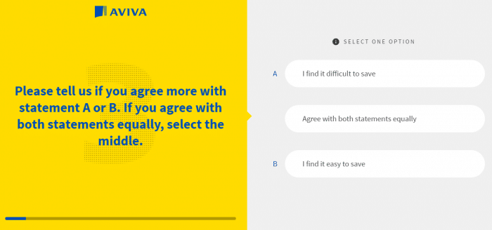 Aviva financial personality tool questions
