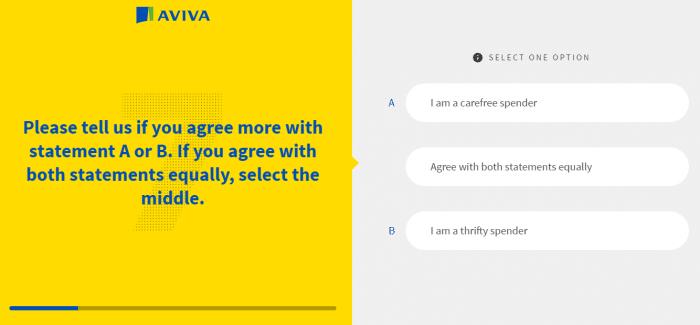 Aviva financial personality quiz