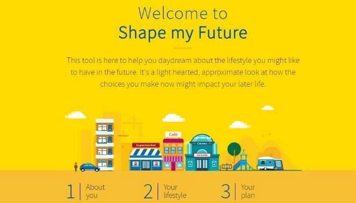 Aviva shape my future tool