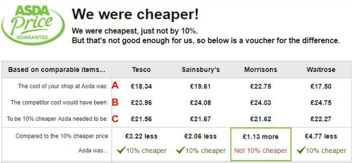 Asda Price Guarantee receipt checker
