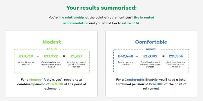 profile pensions calculator summary
