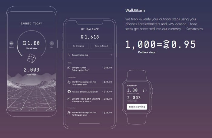 sweatcoins app