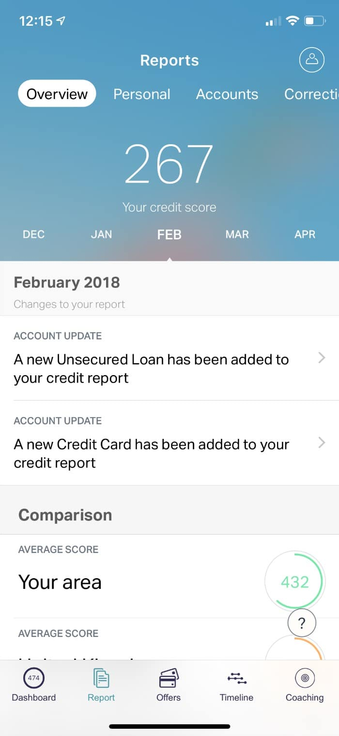 ClearScore Credit Report February 2018