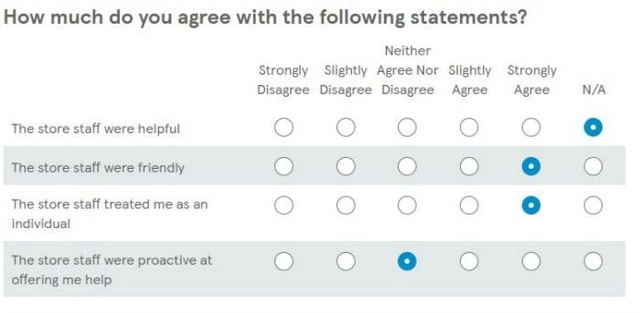 tesco views survey