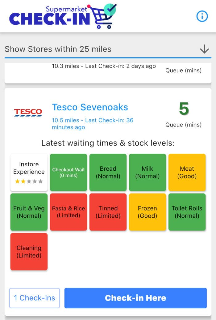 supermarket stock levels app