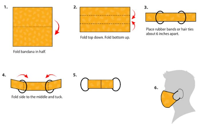 DIY facemask instructions