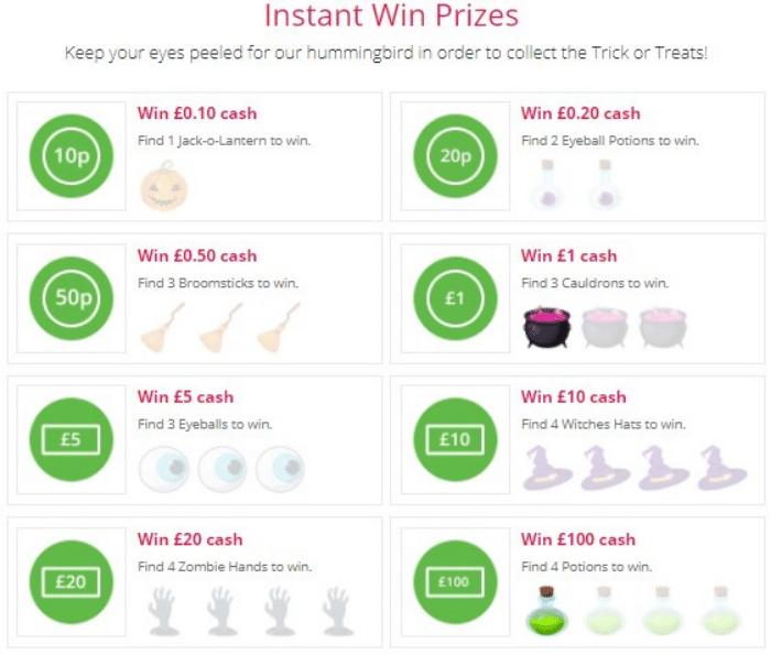 TopCashback instant win prizes