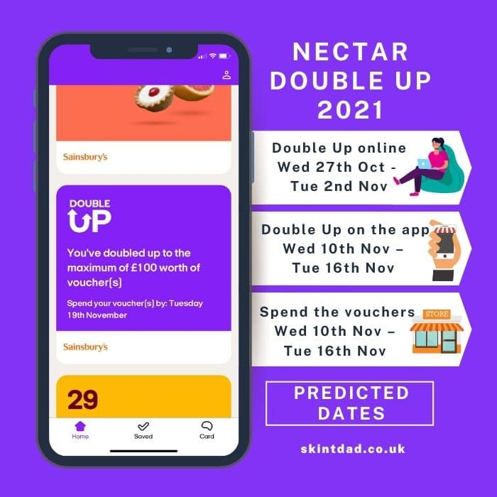 predicted Nectar double up dates 2021