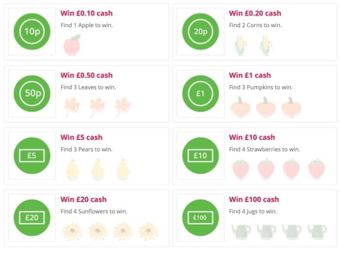 top cashback autumn treats 2021 instant win prizes